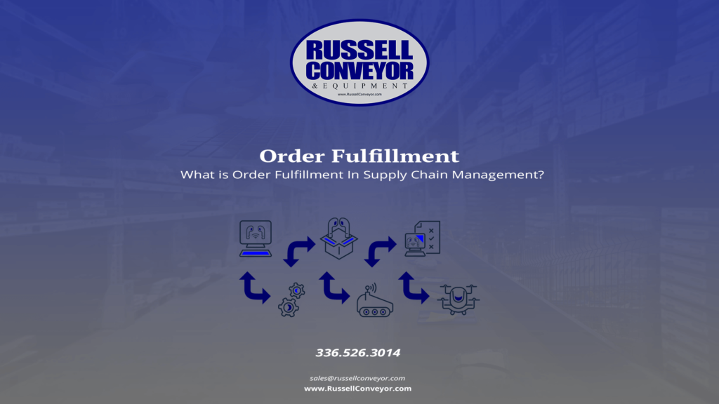 Order fulfillment and supply chain